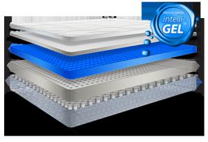 top-bed-300x204