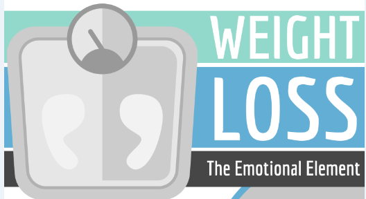 Weight Loss: The Emotional Element