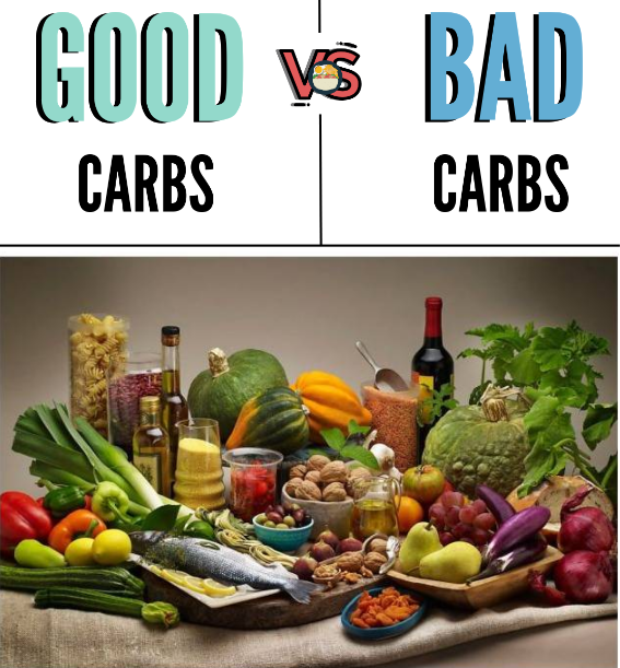 Good Carbs Vs. Bad Good Carbs: Why Carbs Are Important?
