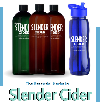 The Essentials Herbs in Slender Cider- Infographic