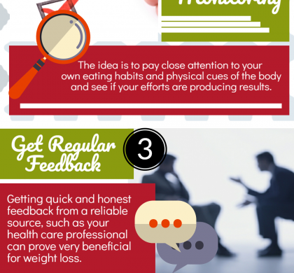 5 Cognitive Behavioral Tips To Help You Lose Weight (Infograph)